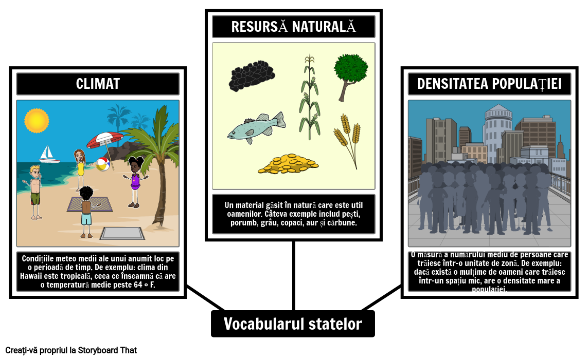 Proiect de Stat: Vocabular