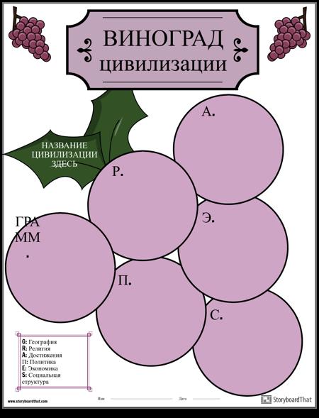 Шаблон, ВИНОГРАД Графический органайзер в форме винограда