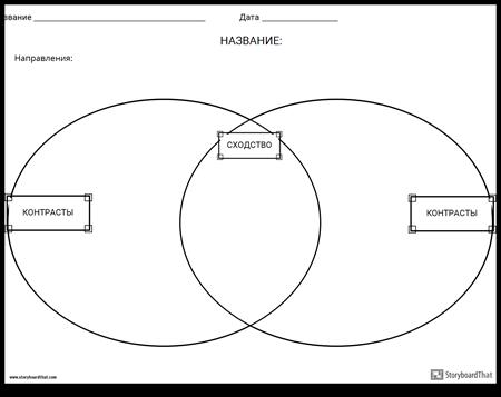 Сравнить Диаграмма Контраста Венна