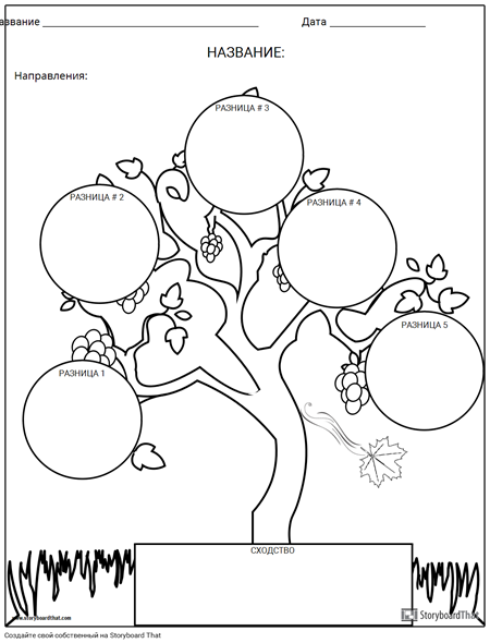 Сравнение Контрастного Дерева