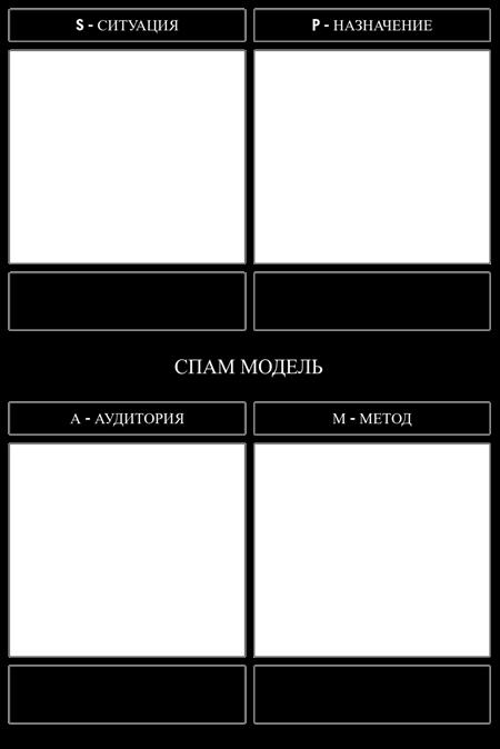 Шаблон Спам-модели