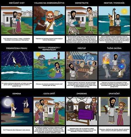 Odyssey Heroic Journey