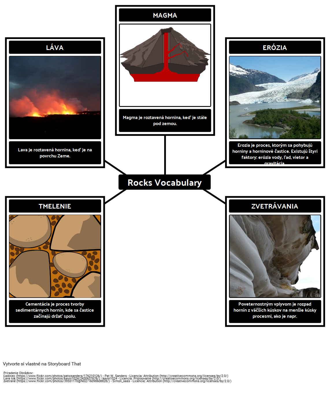 Rocks Vocabulary