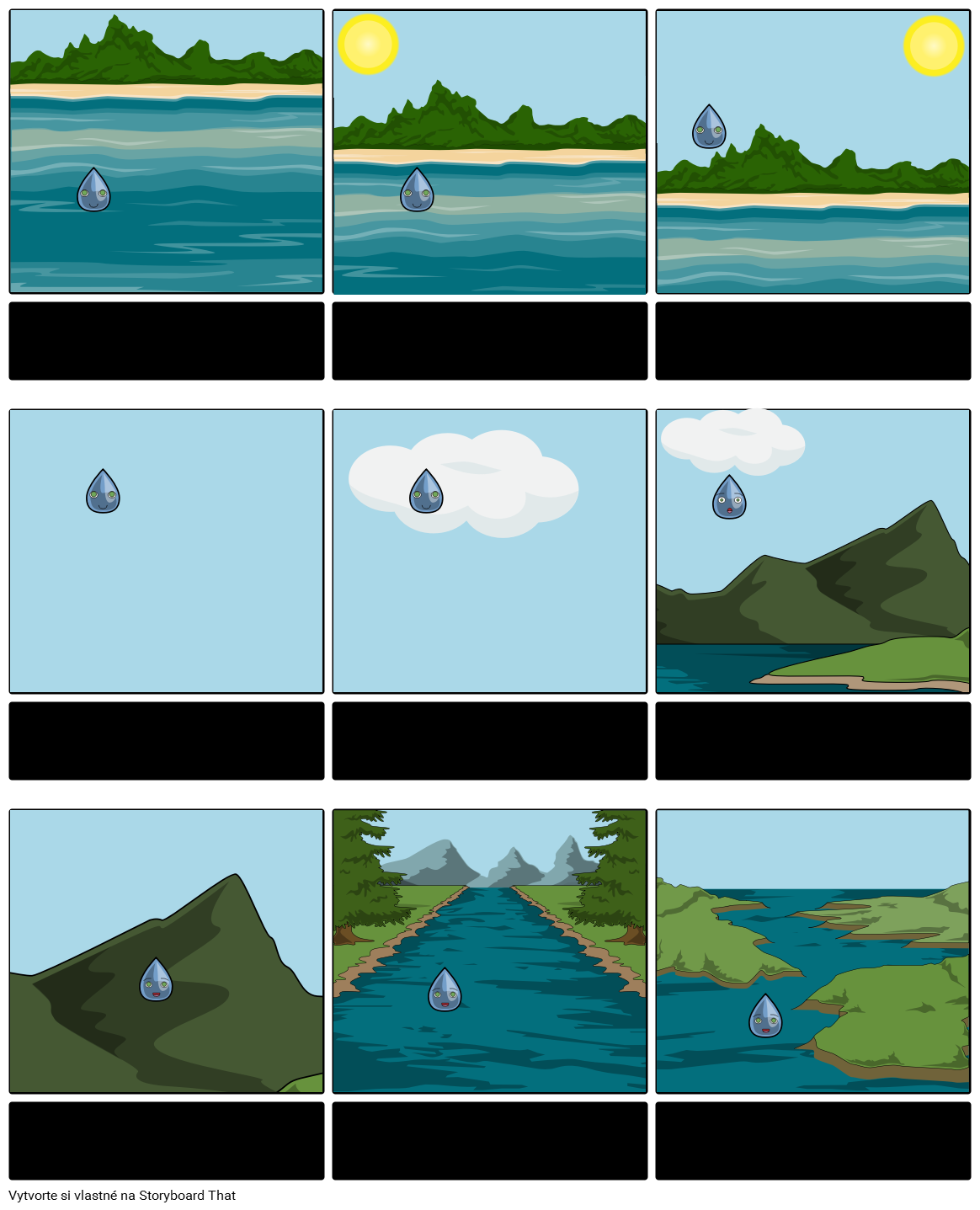 Water Cycle Narrative