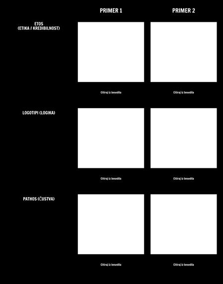 Ethos Pathos Logos Predlogo 2