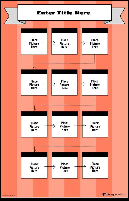 Plakat Diagrama Poteka