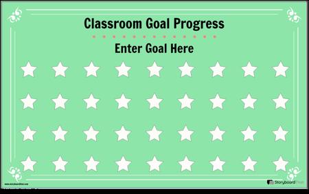 Plakat za Prikaz Učnih Ciljev
