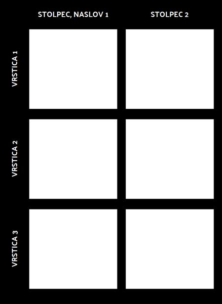 Predloga 3x2 Grafikona