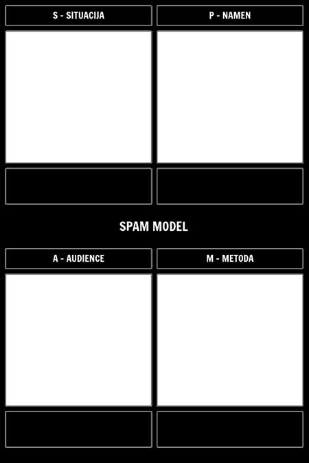 Predloga Modela SPAM