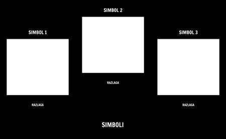 Simbolika Predloga