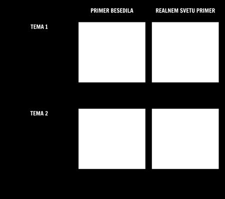 Tema predlogo Primera