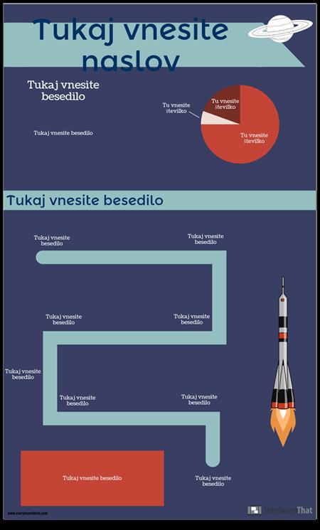 Vesoljska Infografika