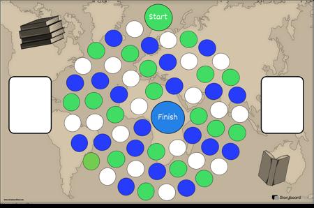 Zgodovina Predloga Igre