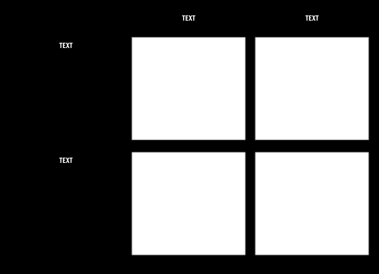 2x2 Grid