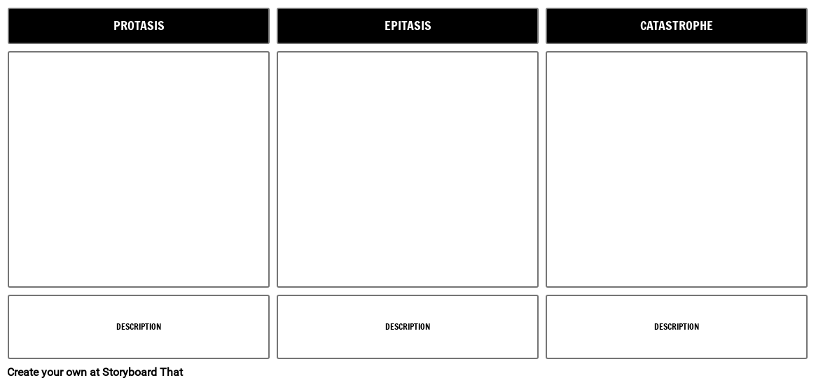 3 Act Structure Template