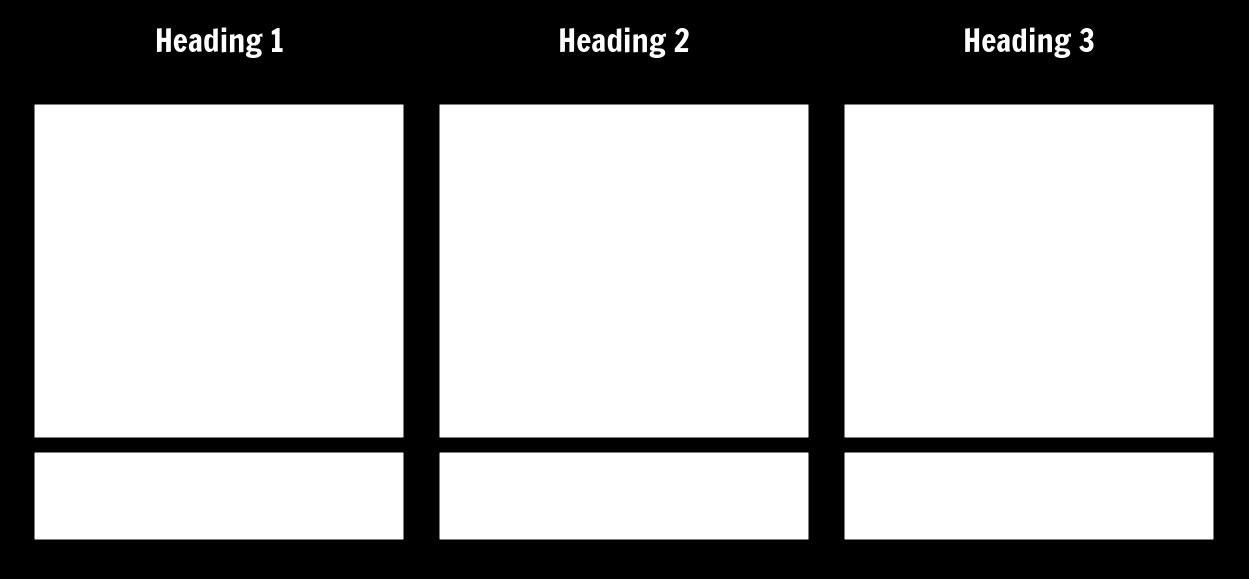 3 Column T Chart
