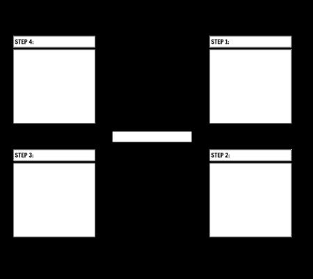 4 Step Cycle Chart
