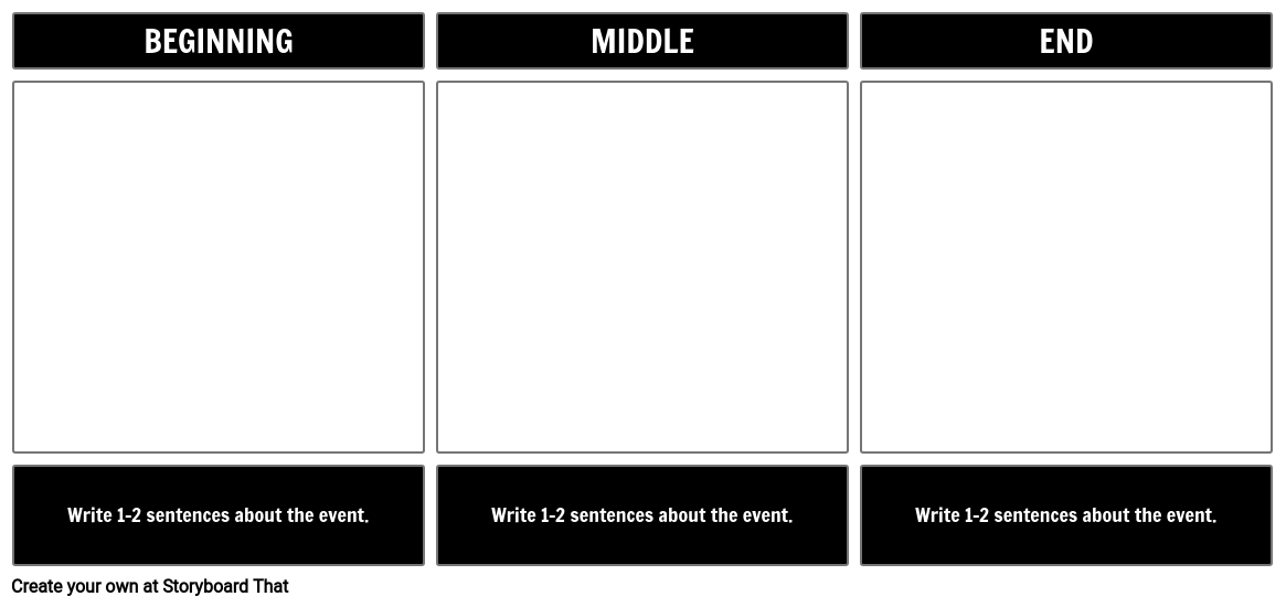 BME Template