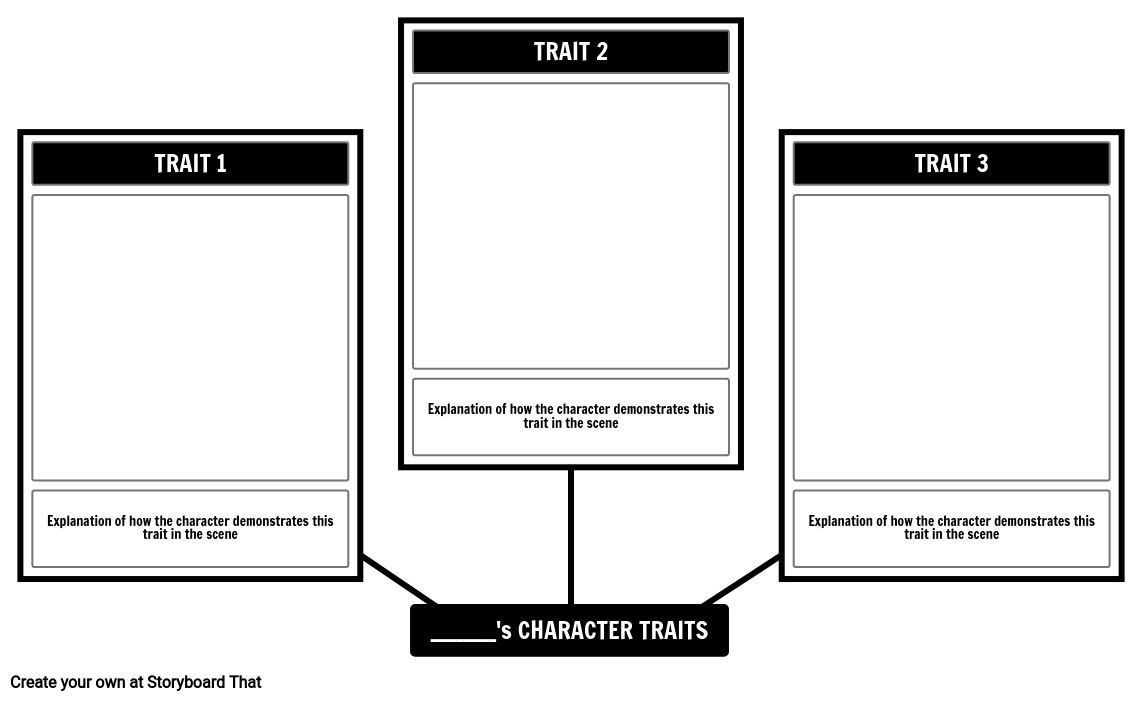 Character Trait Template - Spider Map