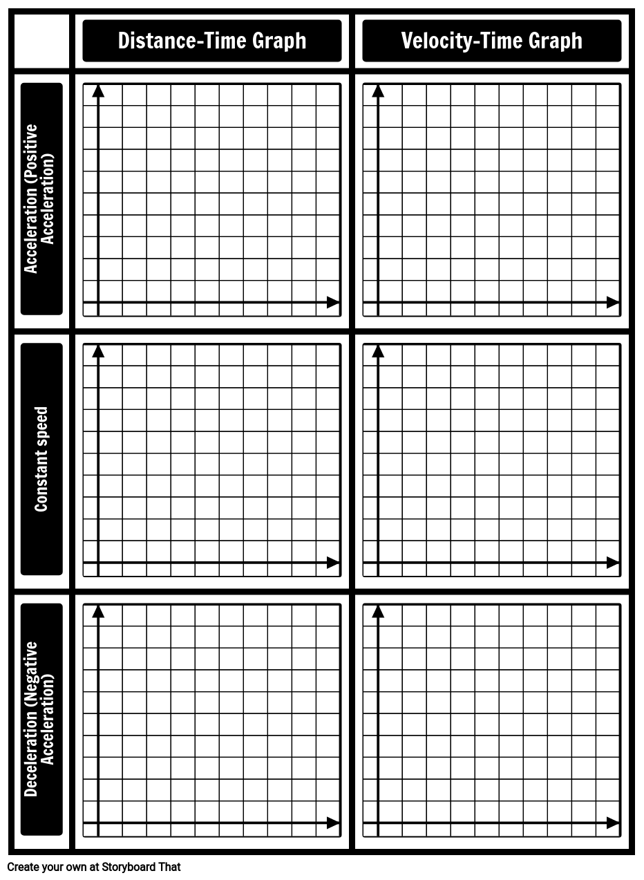 Comparing Graphs Template