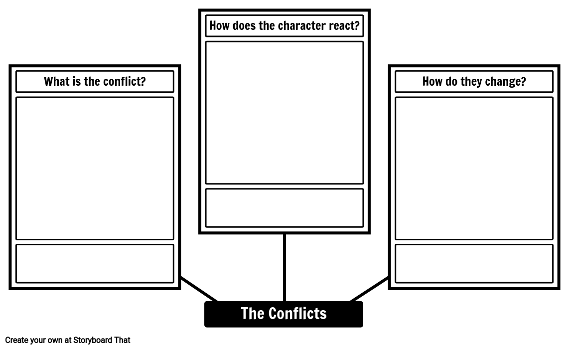 Conflicts Character Analysis Template