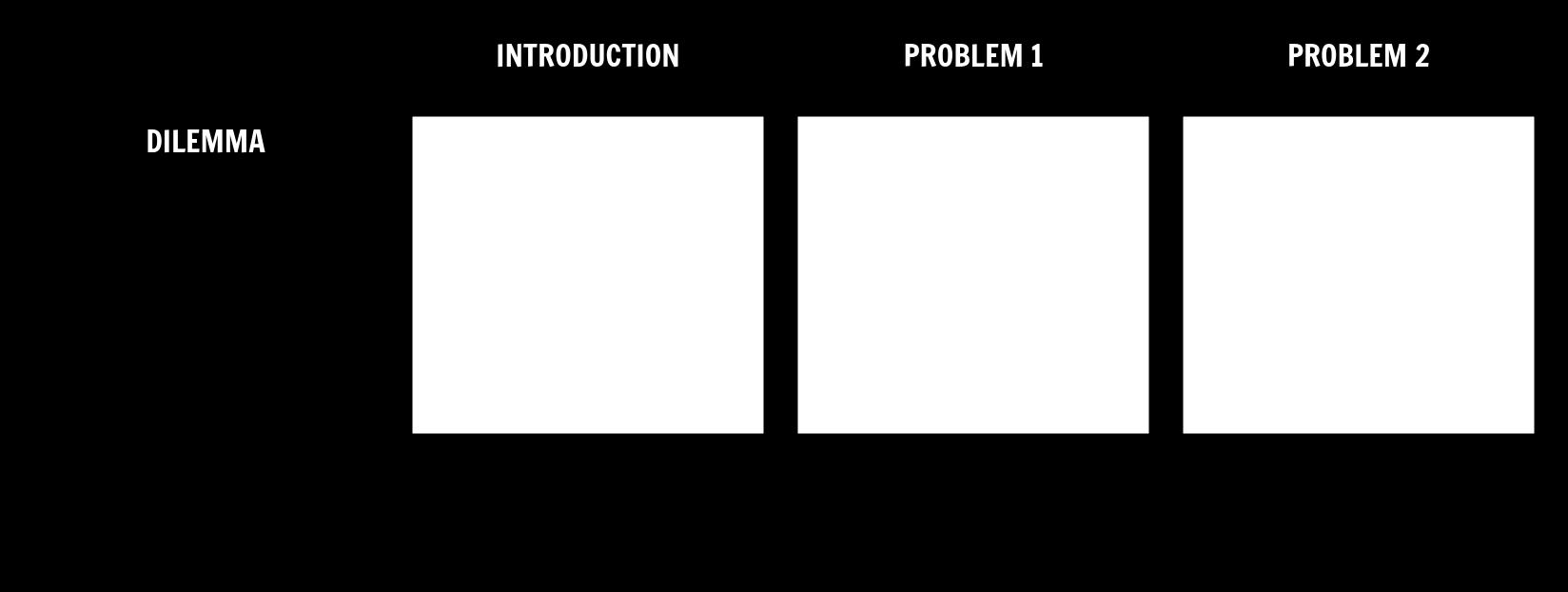 Dilemma Template Grid