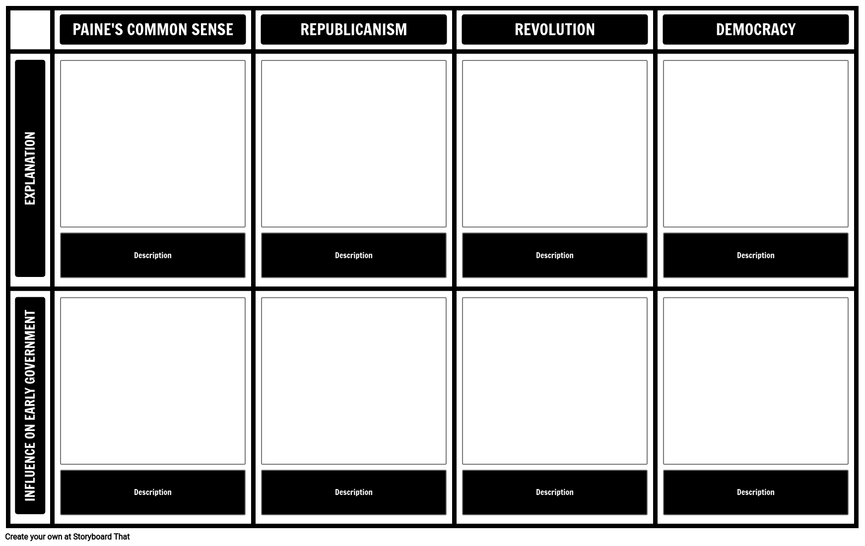 Early Government Ideas Template