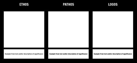 Ethos Pathos Logos Template