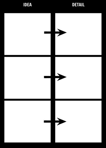 Idea/ Detail Chart Template