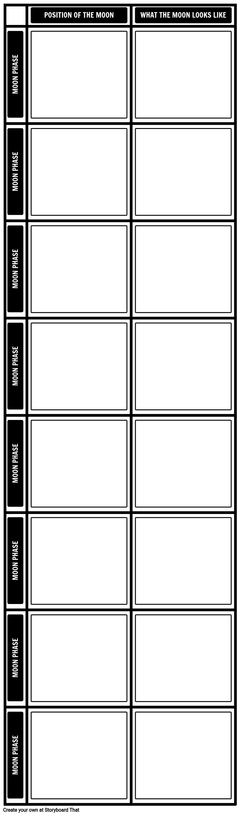 Phases of the Moon Template