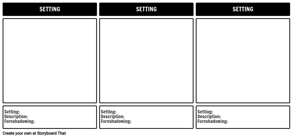 Setting Map Template