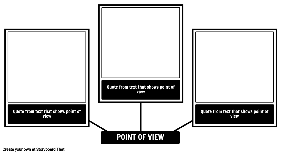 Template - Point of View 3-5