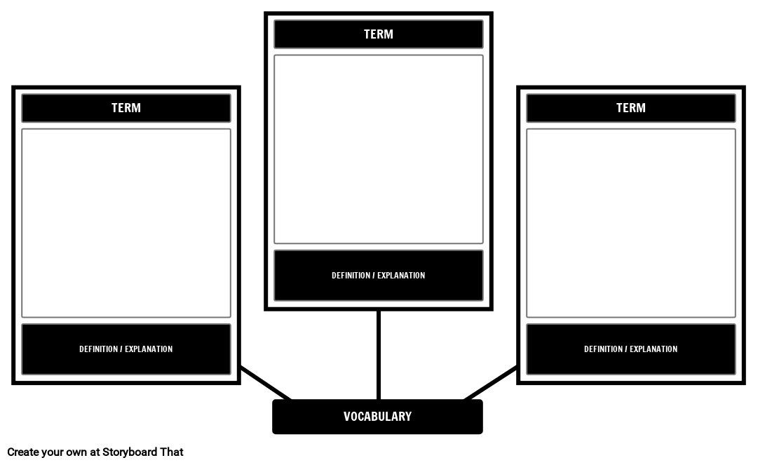 Vocabulary Template Blank