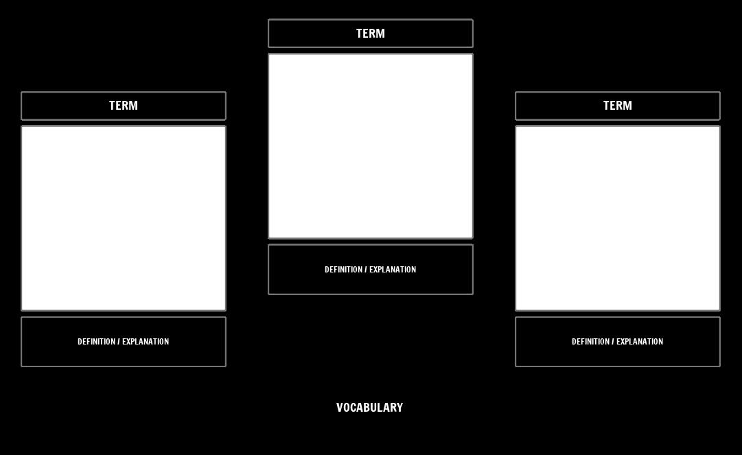 Vocabulary Template Blank