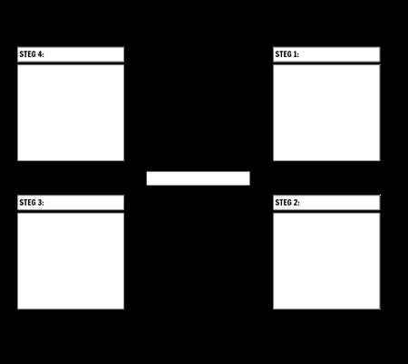 4 Steg Cykeldiagram