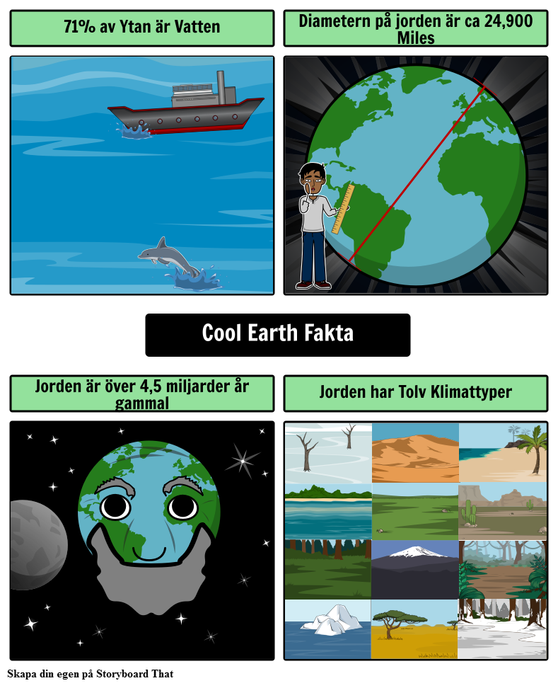 Cool Earth Fakta