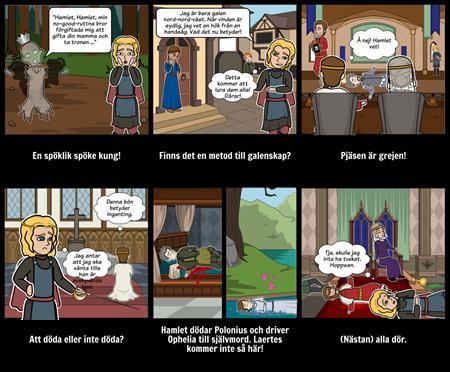 Hamlet i en Kort Parodi