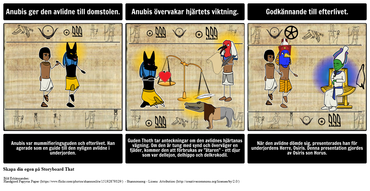 Intro Till Forntida Egypten - Book of the Dead