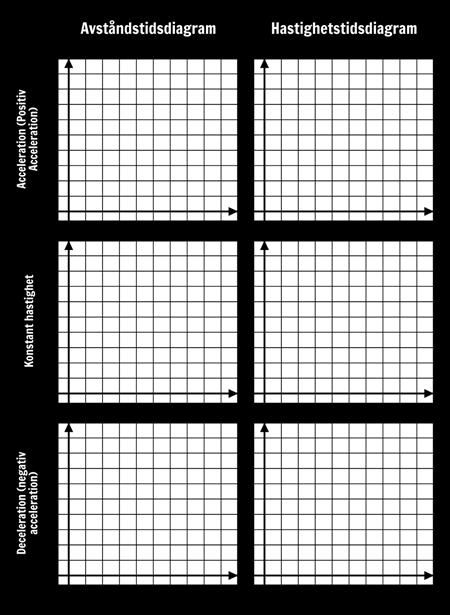 Jämförelse av Diagrammallar