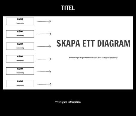 Stor Diagrammall - Titelbeskrivning