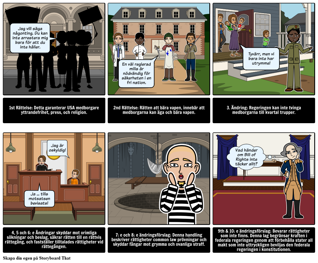 USA: s Historia - Bill of Rights