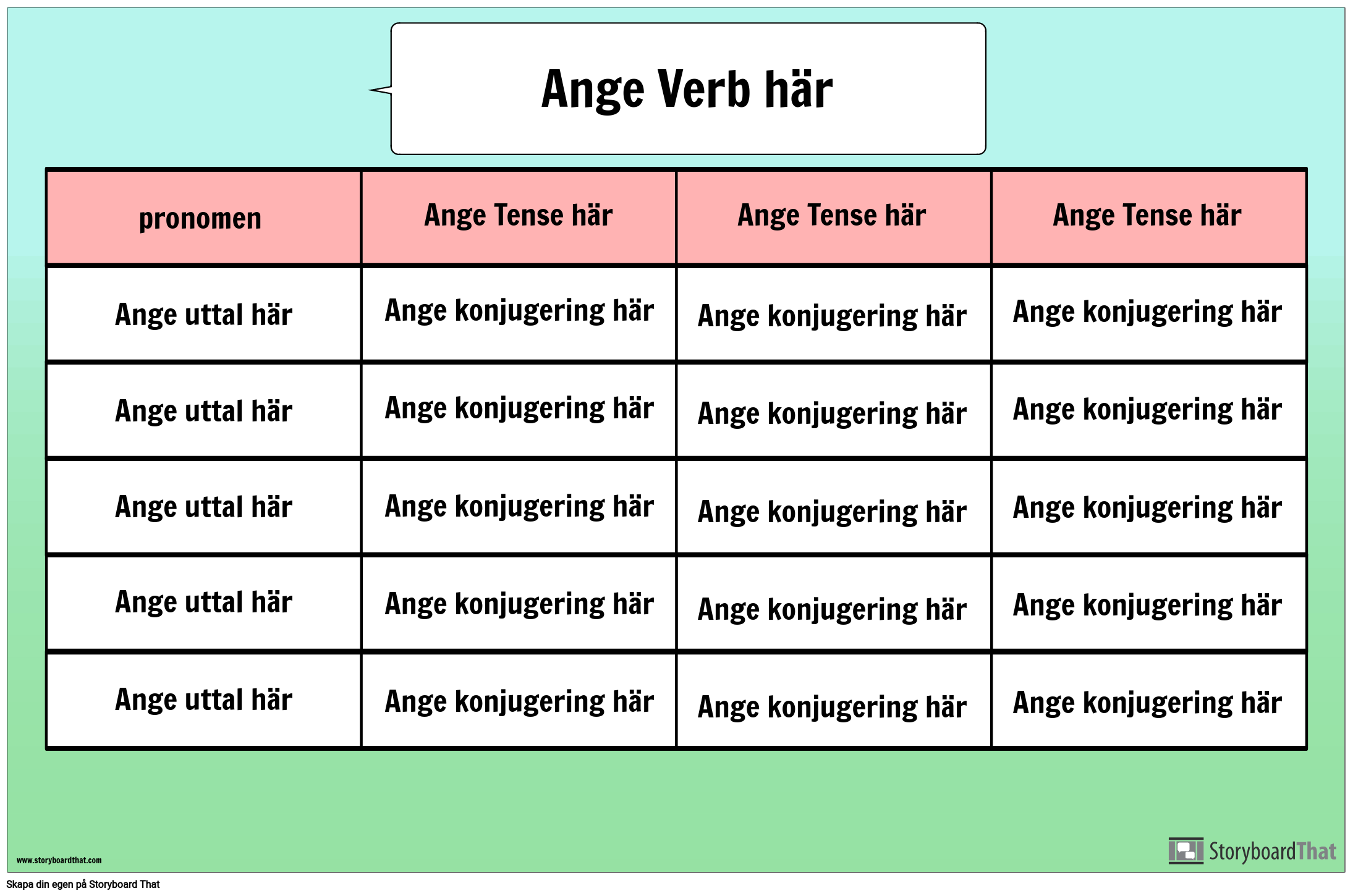 Verb Conjugation Chart Poster