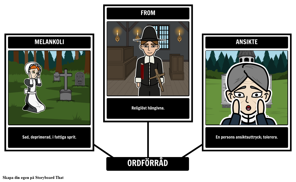 Young Goodman Brown Ordförråd Graphic Organizer