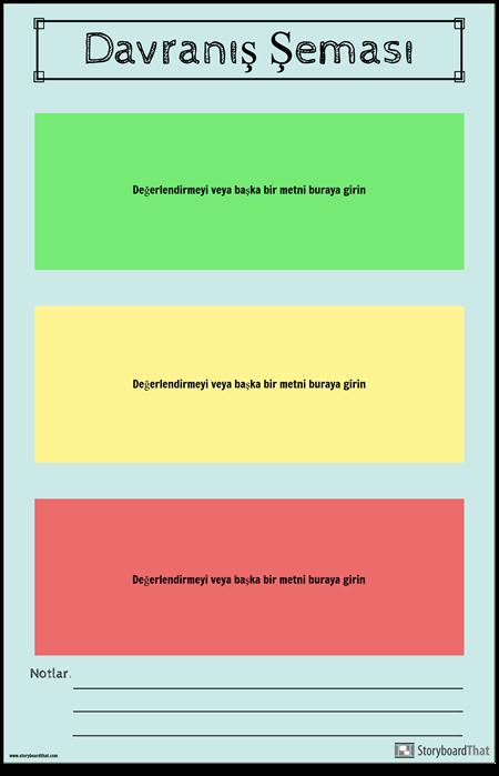 Davranış Şeması