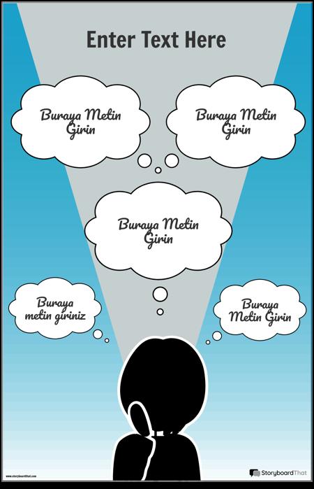 Düşünceler Bilgi Grafiği Şablonu