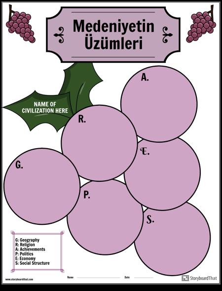 Şablon, Üzüm şeklinde GRAPES Graphic Organizer
