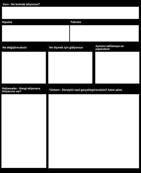 Temel Deneysel Tasarım Sayfası