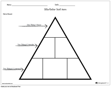 KWL - Triangle