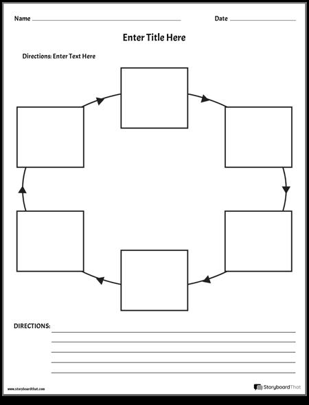 Science Cycle Worksheet
