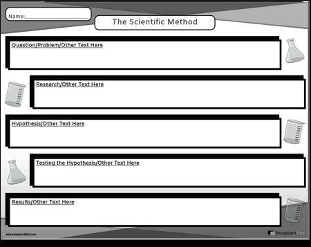 Scientific Method 5